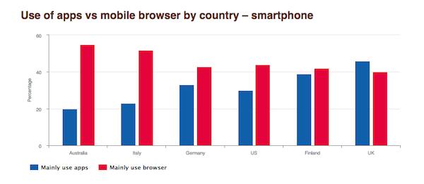 2015reuters-app-vs-mobile