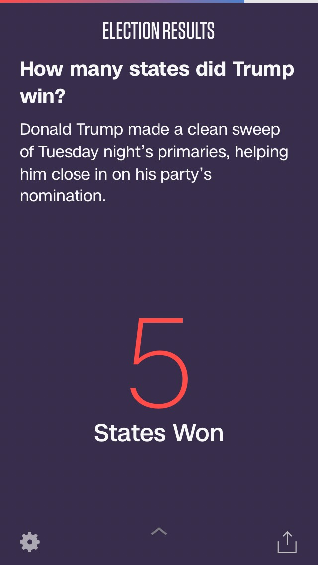 CNN-politics-app-states-won
