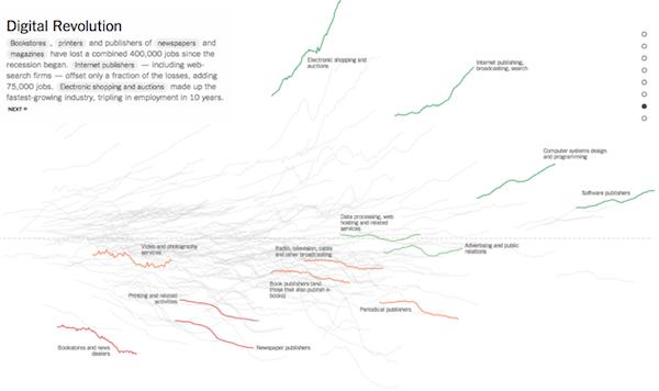 Digital Revolution, NYT (small)
