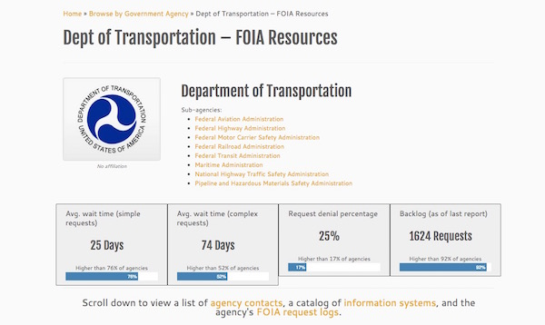 FOIA_Mapper agency