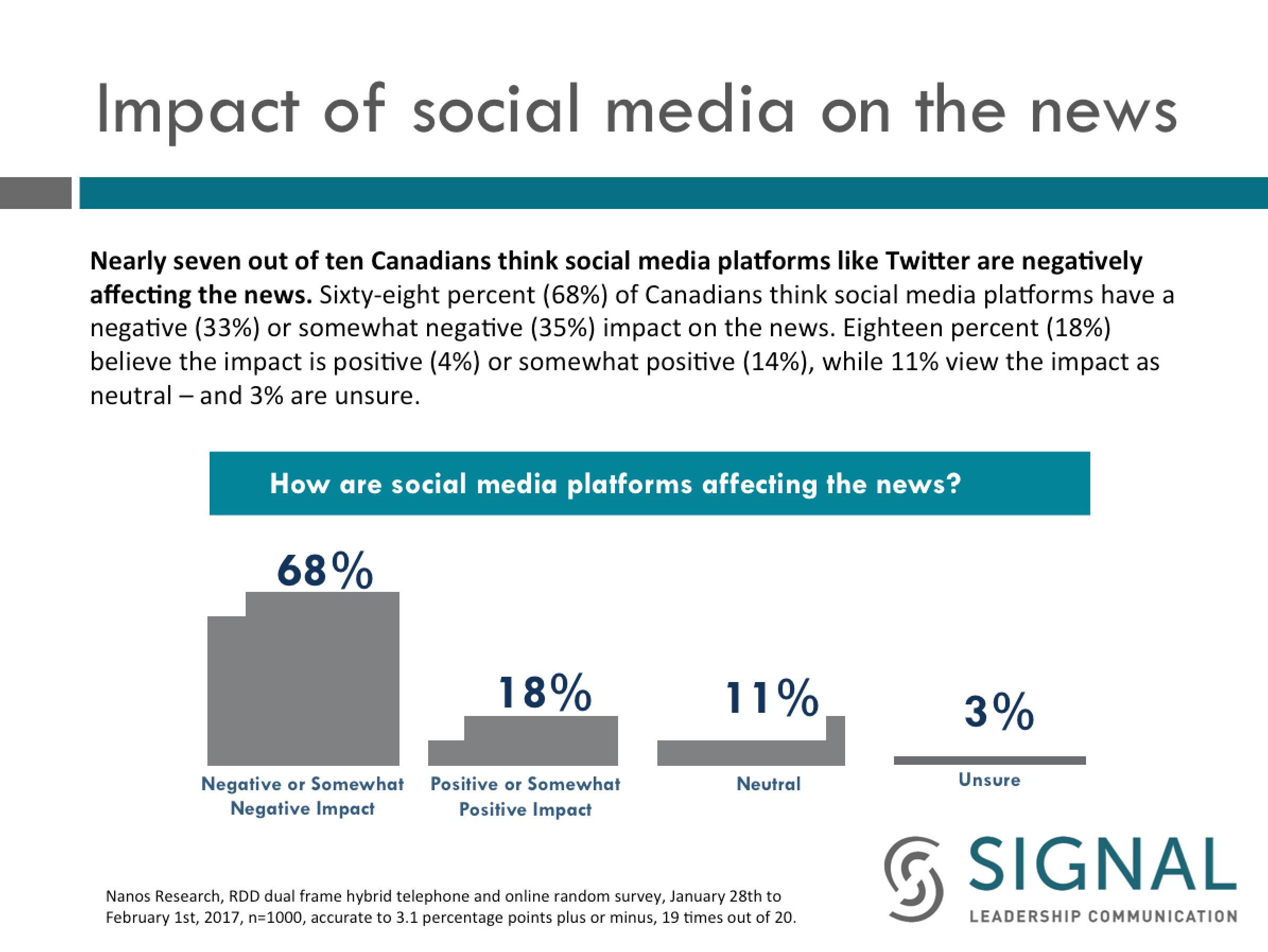 the influence of media on society How and to what extent the impact of social media can be felt by individuals and social groups.