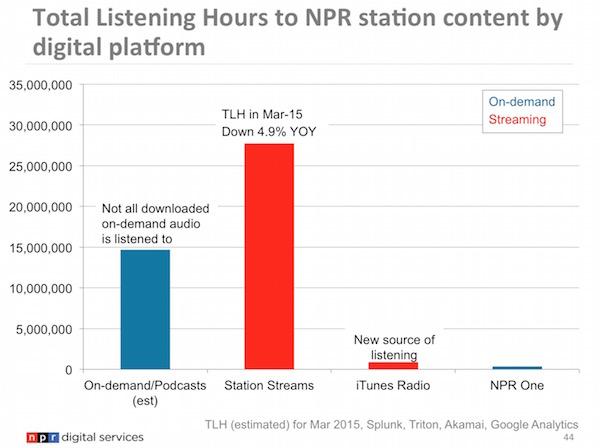 NPRMetrics6