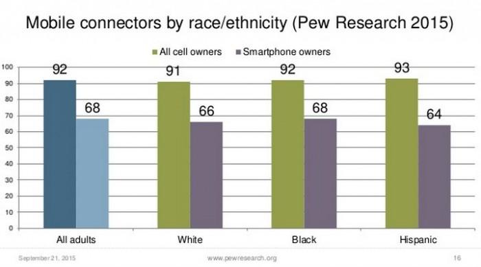 Pew-mobile-race-slide