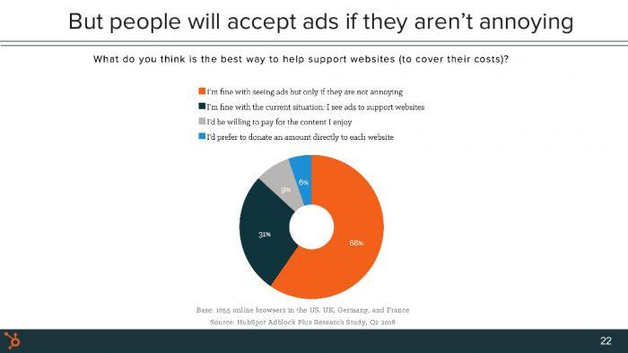 adblock-survey2