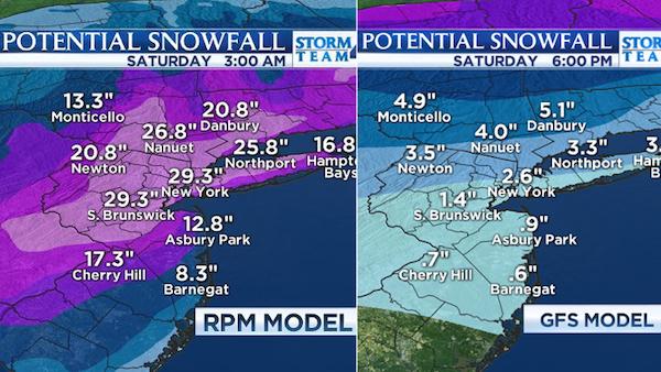 bad-weather-predictions