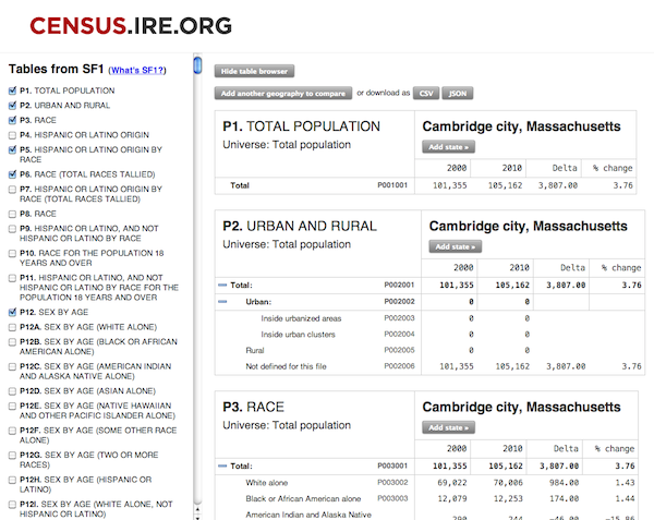 census.ire.org Cambridge