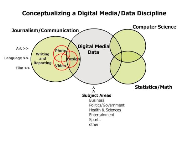 conceptualizingdigitalmedia