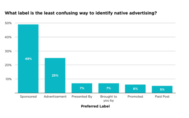 contently-native-advertising-sponsored