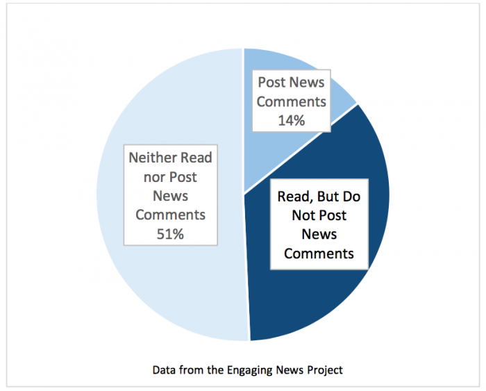 engaging-news-report-news-sites