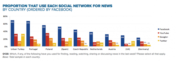 facebook social-media-reuters-suplemento