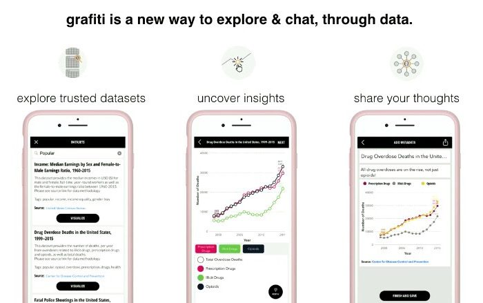 Instagram For Data Grafiti Wants To Make It Easier To Create And Share Data Visualizations On Smartphones