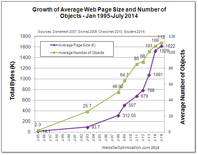 growth-average-web-page2014