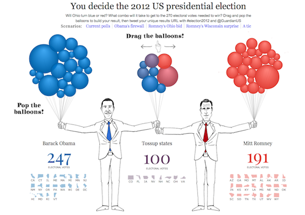 guardianelectionballoons