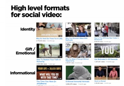 """""""We're still babies at it"""": BuzzFeed Video's strategy relies on identity, emotion, and sharing content as communication"""