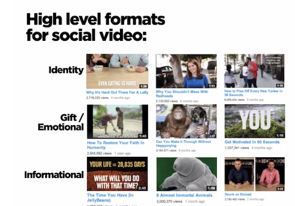 high level social video formats