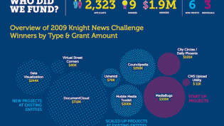 knc2009graphic