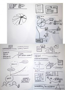 Measuring media consumption, a visual brainstorm