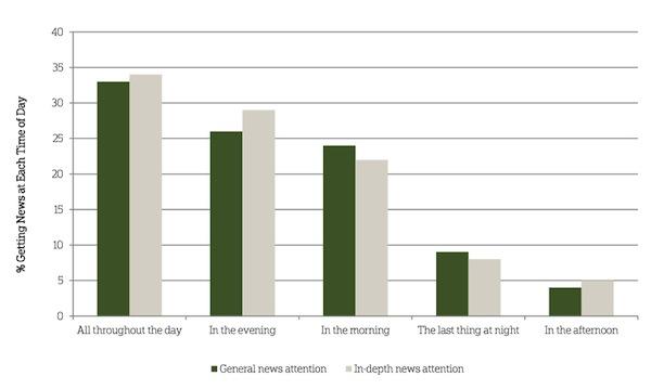 newscycle2