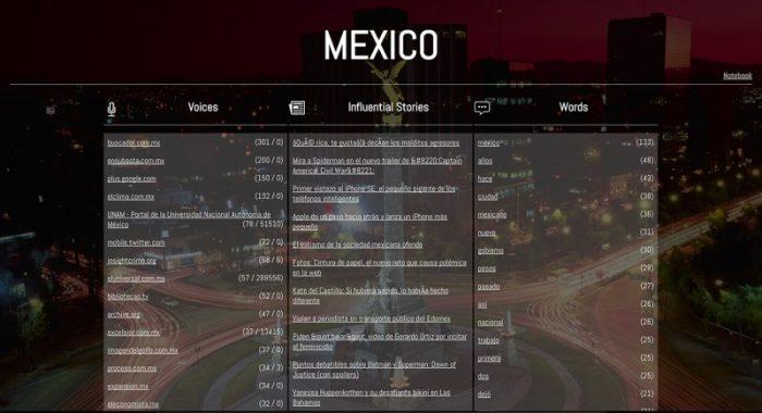 newsframes-globalvoices-mediacloud-sample