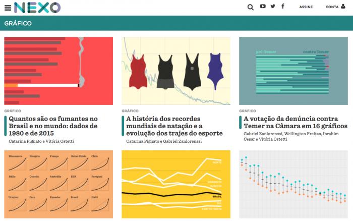 Brazil's Nexo Jornal sticks to its founding principles: Explanatory