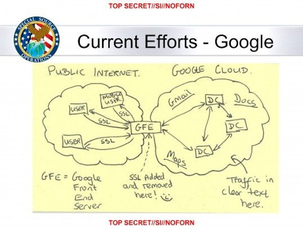 nsa-google-cloud-snowden