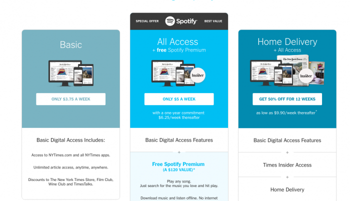 The New York Times Is Offering Free Spotify To New Subscribers