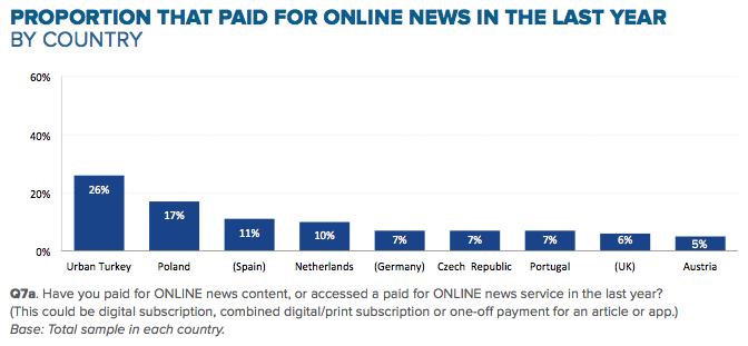 pago por línea-news-reuters-suplemento
