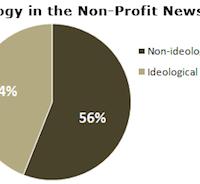 pew-nonprofit-ideology