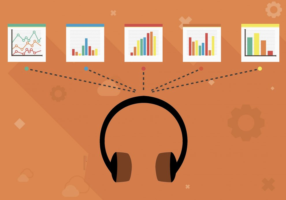 Programmatic advertising is coming to audio  Should podcast