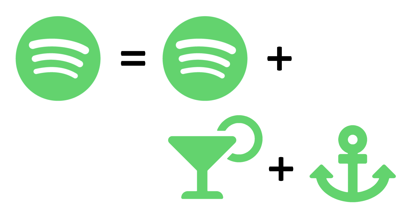 Anchor too? With a second big acquisition, Spotify shows