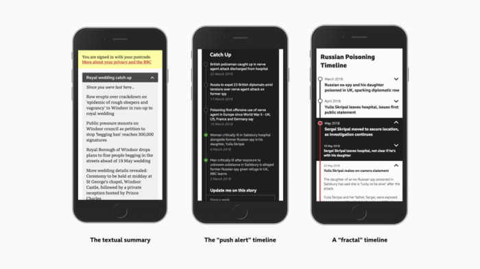 35 prototypes, one year, and lots learned: The BBC puts its mobile
