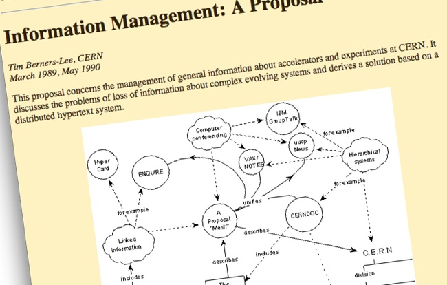 tim-berners-lee-web-proposal-1989
