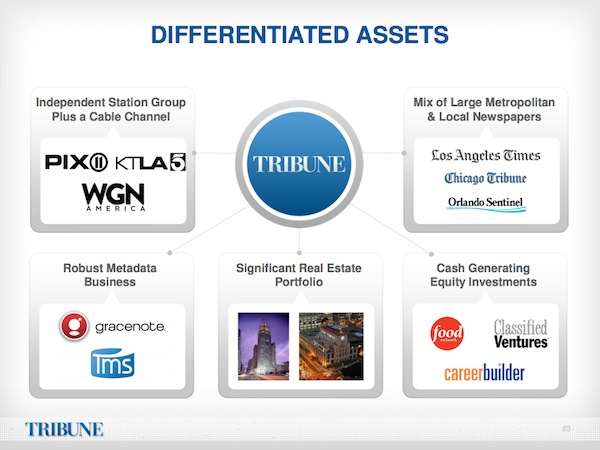 tribune-presentation-slide