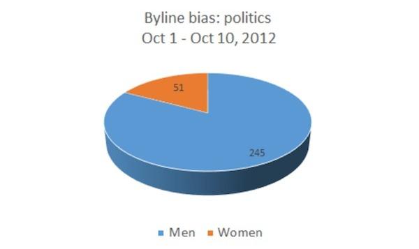 uk-byline-politics