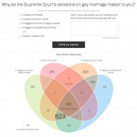 wapo-structured-comments-doma