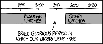 xkcd-watches